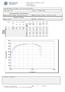 Prüfzeugnis ISO6892:2009 A224